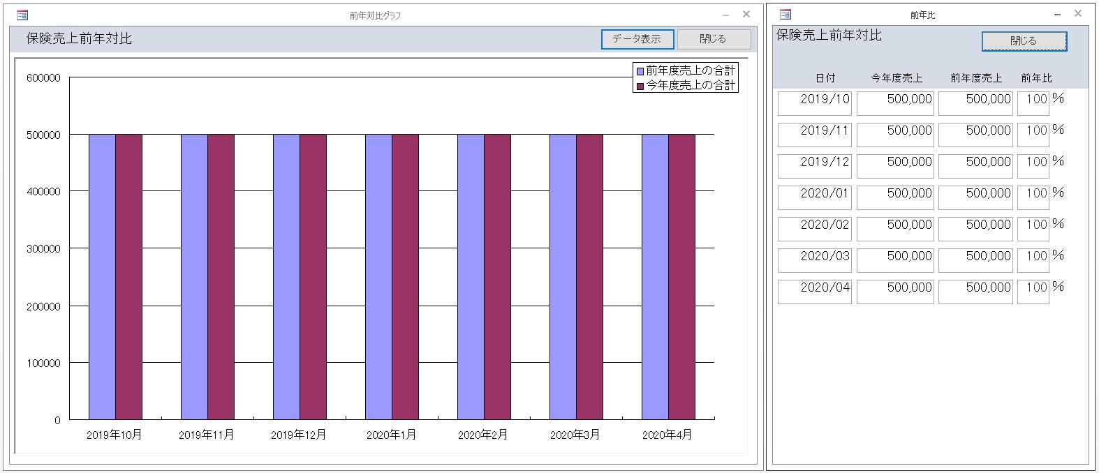 期間指定集計前年対比表の画像